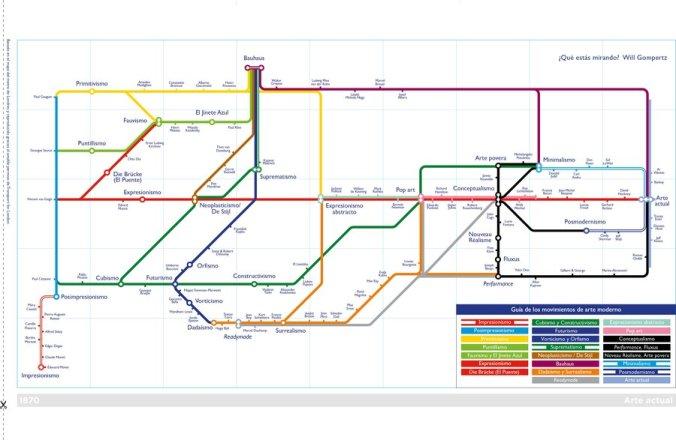 Mapa del arte moderno. William Gompertz. Qué estás mirando. 2012