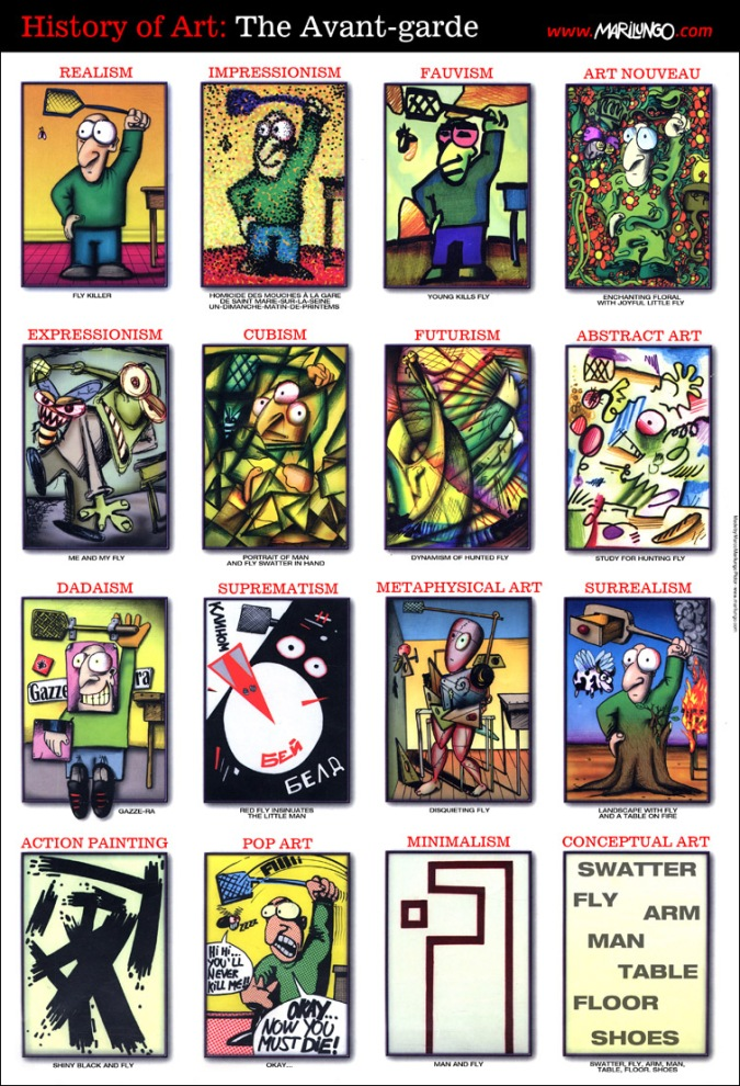 History of Art: The Avant-Garde. Marulingo. http://www.marilungo.com/eng/marco-marilungo-pictor---avant-garde-poster.html