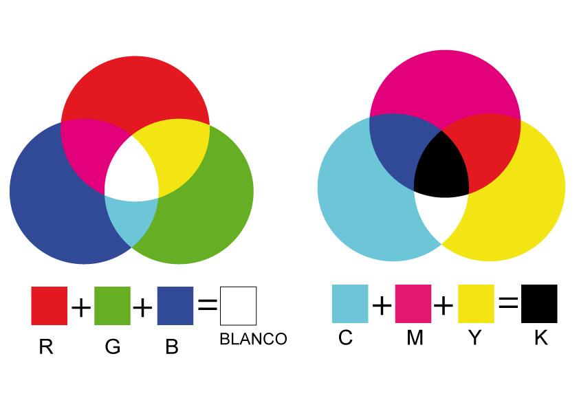 sistemas-de-color1