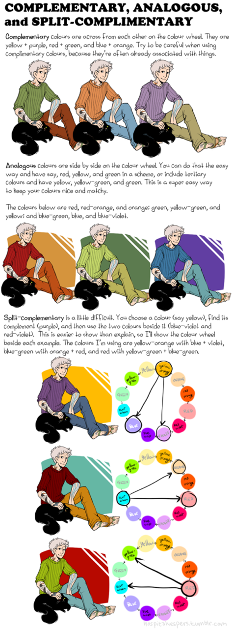 Ejemplo del ejercicio. Fuente: http://artutorials.tumblr.com/