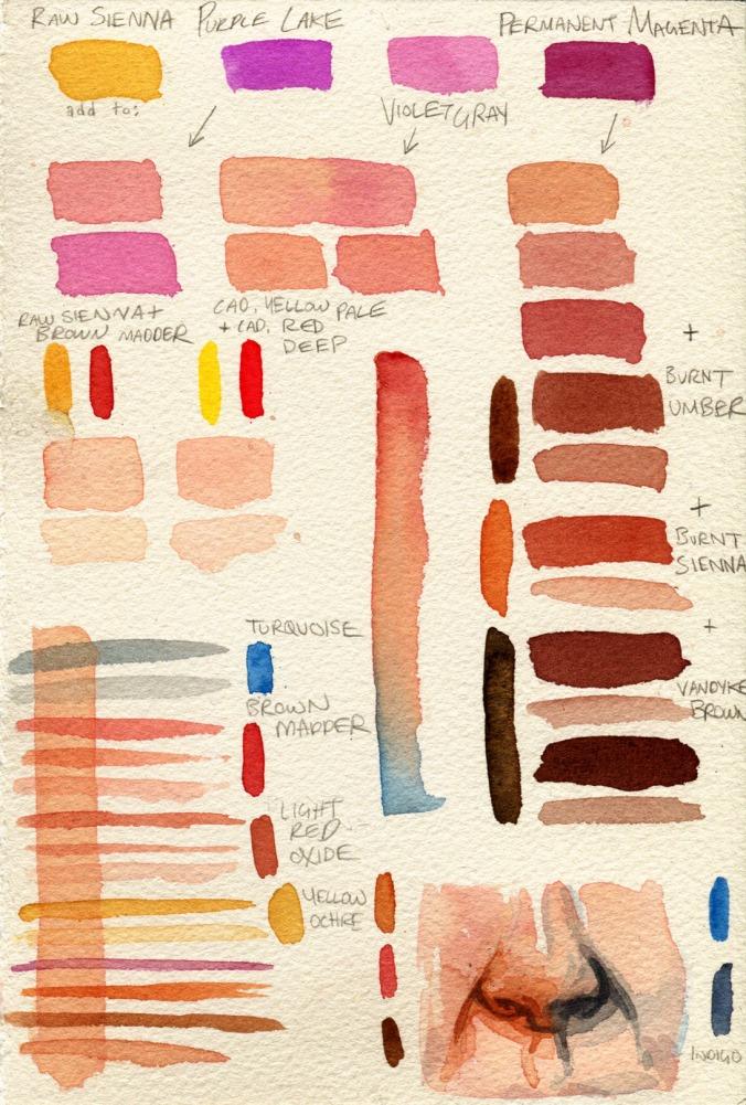 Pruebas de color. Fuente: http://artutorials.tumblr.com/