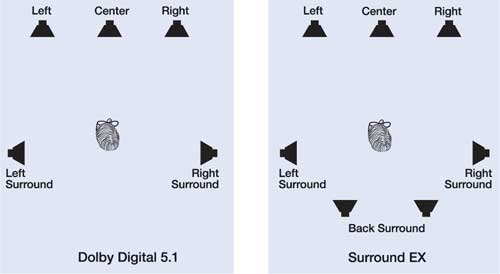 esquema-sonido-dolby-51-surround-ex.jpg